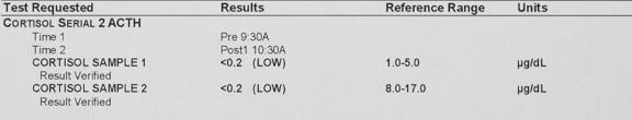 ACTH stimulation test result